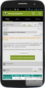 3G Watchdog Pro - Data Usage v1.26.7 (2015/Rus) Android