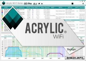 Acrylic Wi-Fi Home 3.1.5877.19629 + Portable